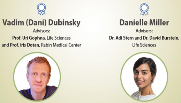 February 2021: Dubinsky and Miller awarded the 2021 Excellent Research Student Prize